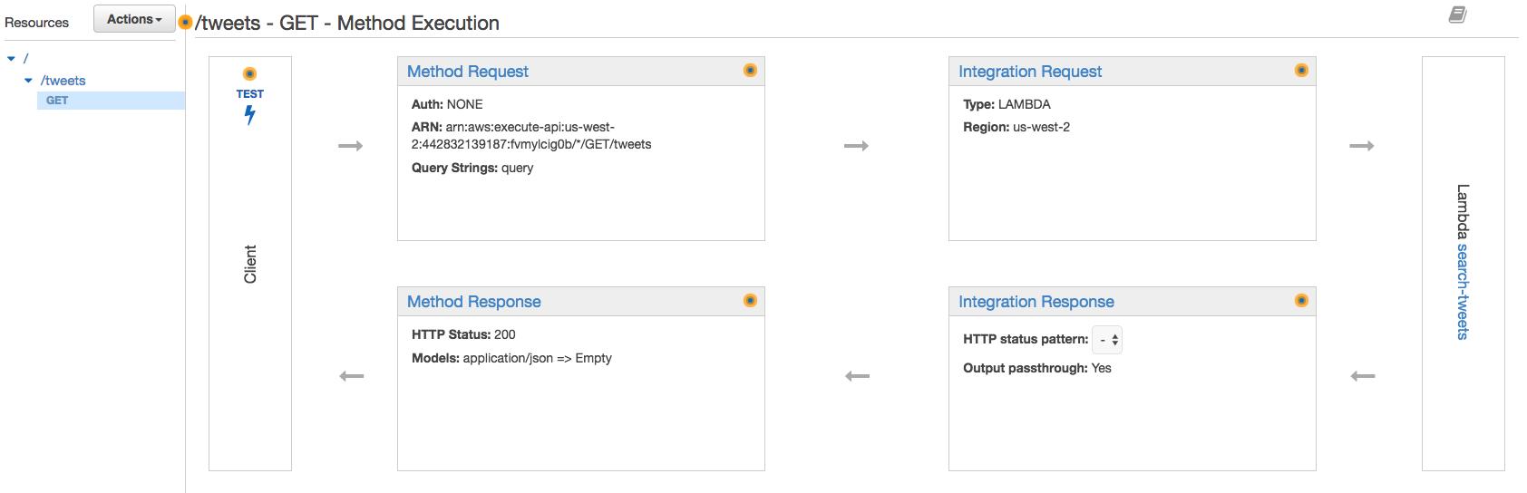 Sending push notifications via Firebase using AWS Lambda